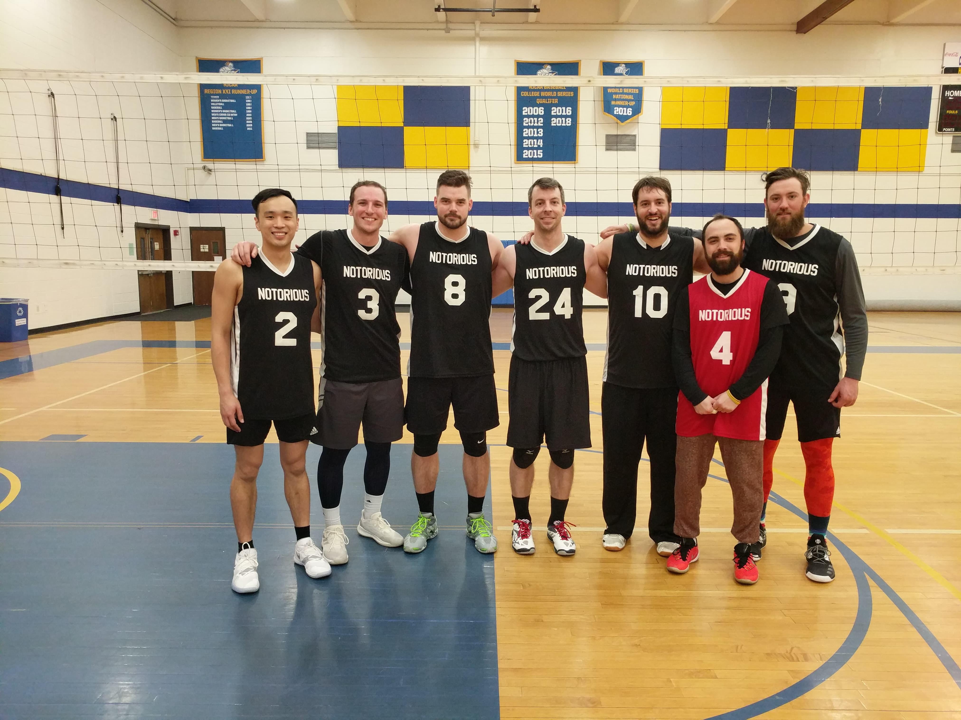 4/7/2019 USAV MBB Champions - NOTORIOUS